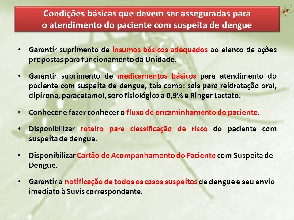 Condições básicas que devem ser asseguradas para o atendimento do paciente com suspeita de dengue Garantir suprimento de insumos básicos adequados ao
