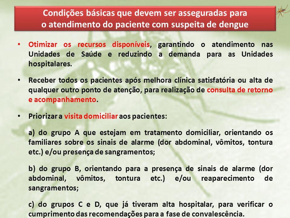Condições básicas que devem ser asseguradas para o atendimento do paciente com suspeita de dengue Otimizar os recursos disponíveis, garantindo o atend
