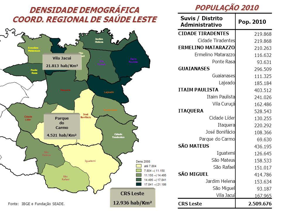 DENGUE Casos autóctones por Distrito Administrativo de residência Município de São Paulo - 2010* DENGUE Casos autóctones por Distrito Administrativo de residência Município de São Paulo - 2010* Fonte: CCD - COVISA / * dados até 24/11/2010 MSP: Confirmados = 8.131 Autóctones = 5.682 Butantã 397,6 C.I.