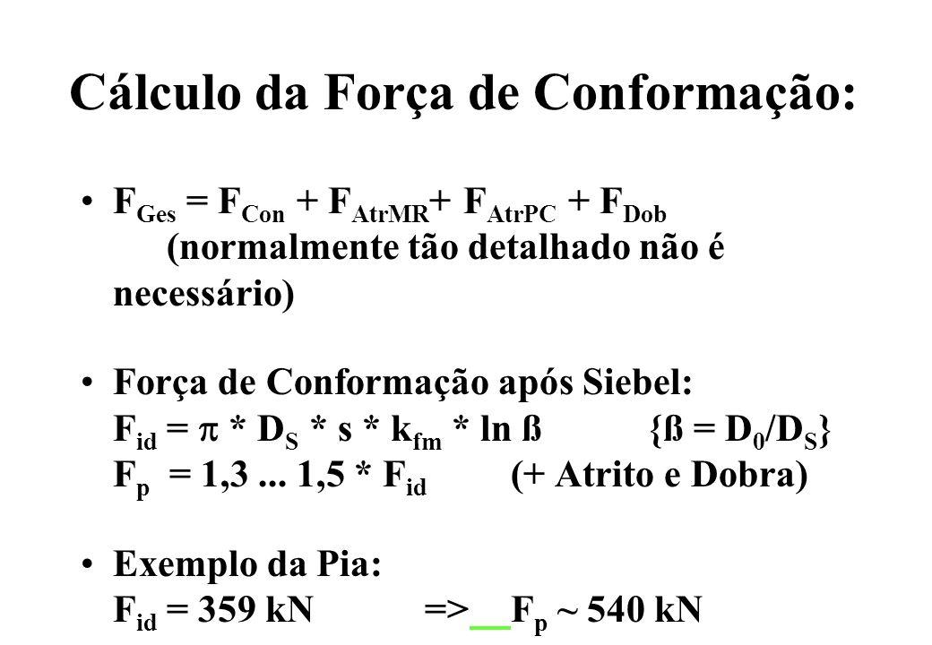 Cálculo da Força de Conformação: F Ges = F Con + F AtrMR + F AtrPC + F Dob (normalmente tão detalhado não é necessário) Força de Conformação após Sieb