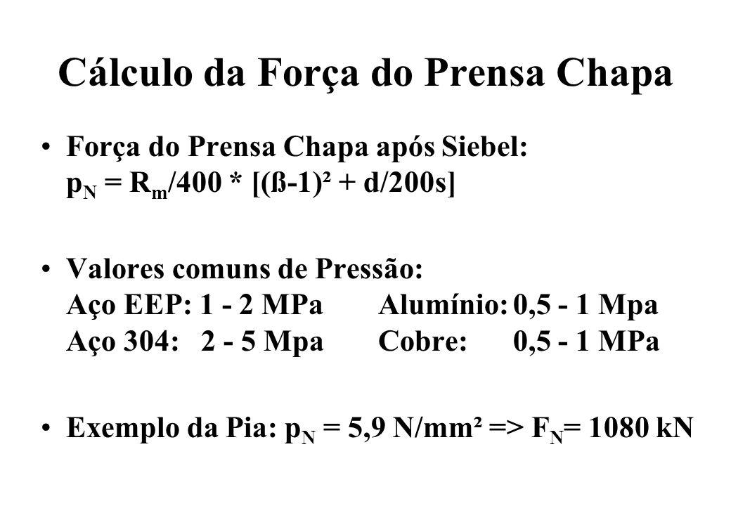 Cálculo da Força do Prensa Chapa Força do Prensa Chapa após Siebel: p N = R m /400 * [(ß-1)² + d/200s] Valores comuns de Pressão: Aço EEP: 1 - 2 MPaAl