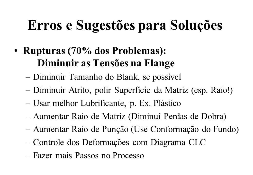 Erros e Sugestões para Soluções Rupturas (70% dos Problemas): Diminuir as Tensões na Flange –Diminuir Tamanho do Blank, se possível –Diminuir Atrito,