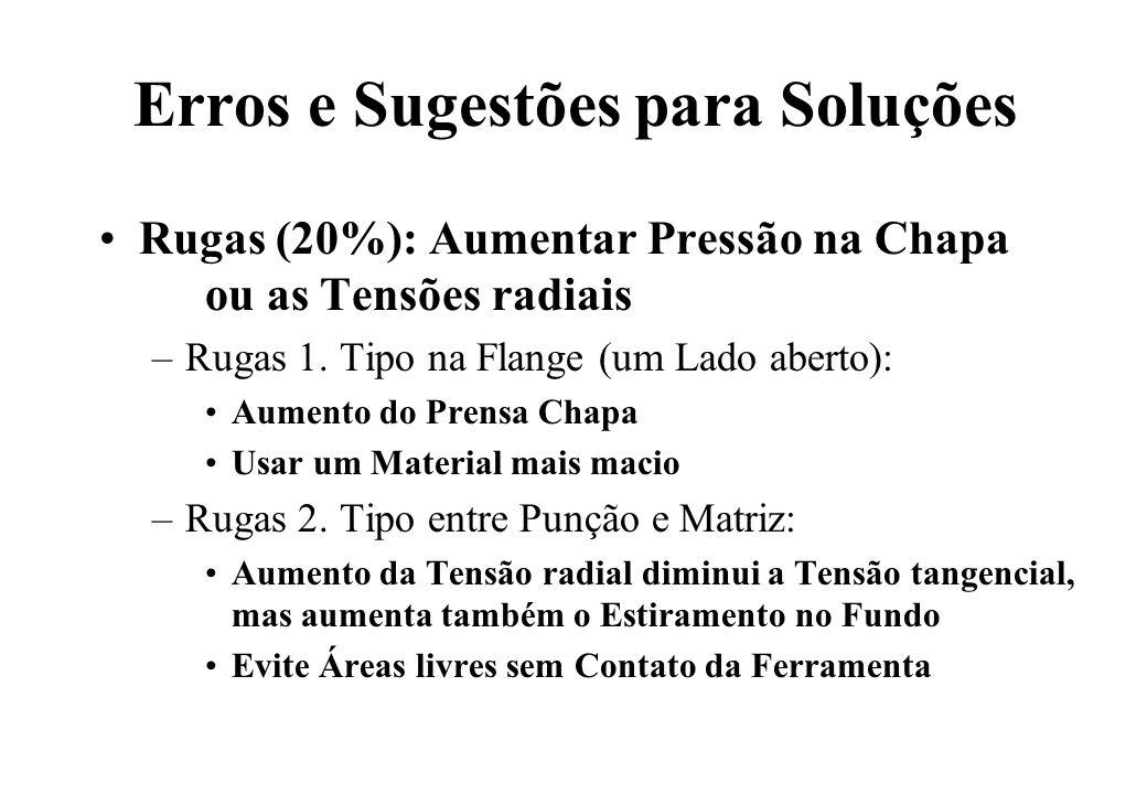 Erros e Sugestões para Soluções Rugas (20%): Aumentar Pressão na Chapa ou as Tensões radiais –Rugas 1. Tipo na Flange (um Lado aberto): Aumento do Pre