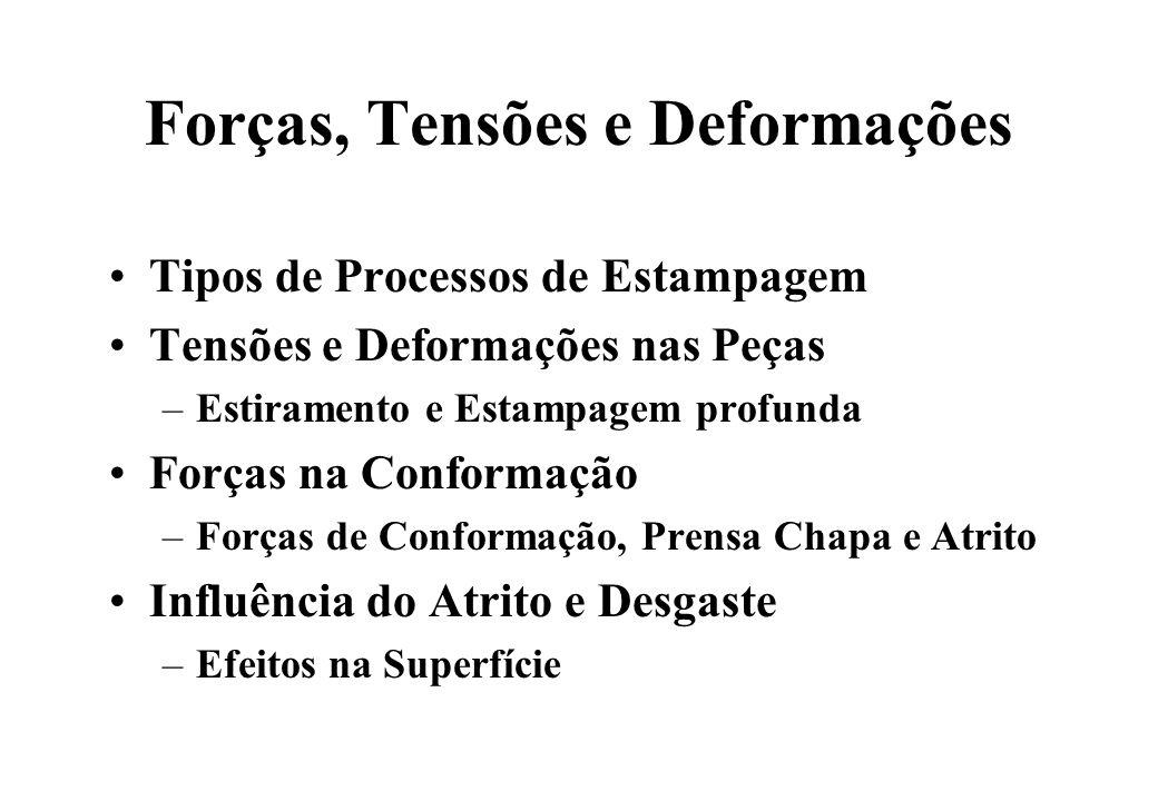 Forças, Tensões e Deformações Tipos de Processos de Estampagem Tensões e Deformações nas Peças –Estiramento e Estampagem profunda Forças na Conformaçã