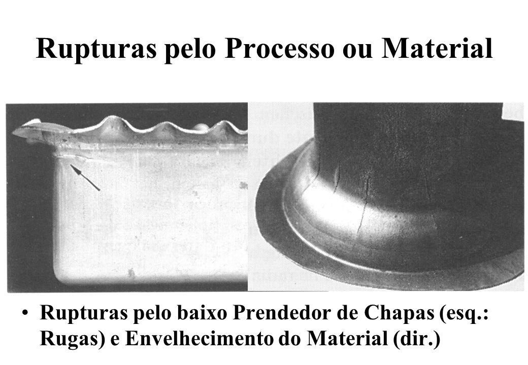Rupturas pelo Processo ou Material Rupturas pelo baixo Prendedor de Chapas (esq.: Rugas) e Envelhecimento do Material (dir.)