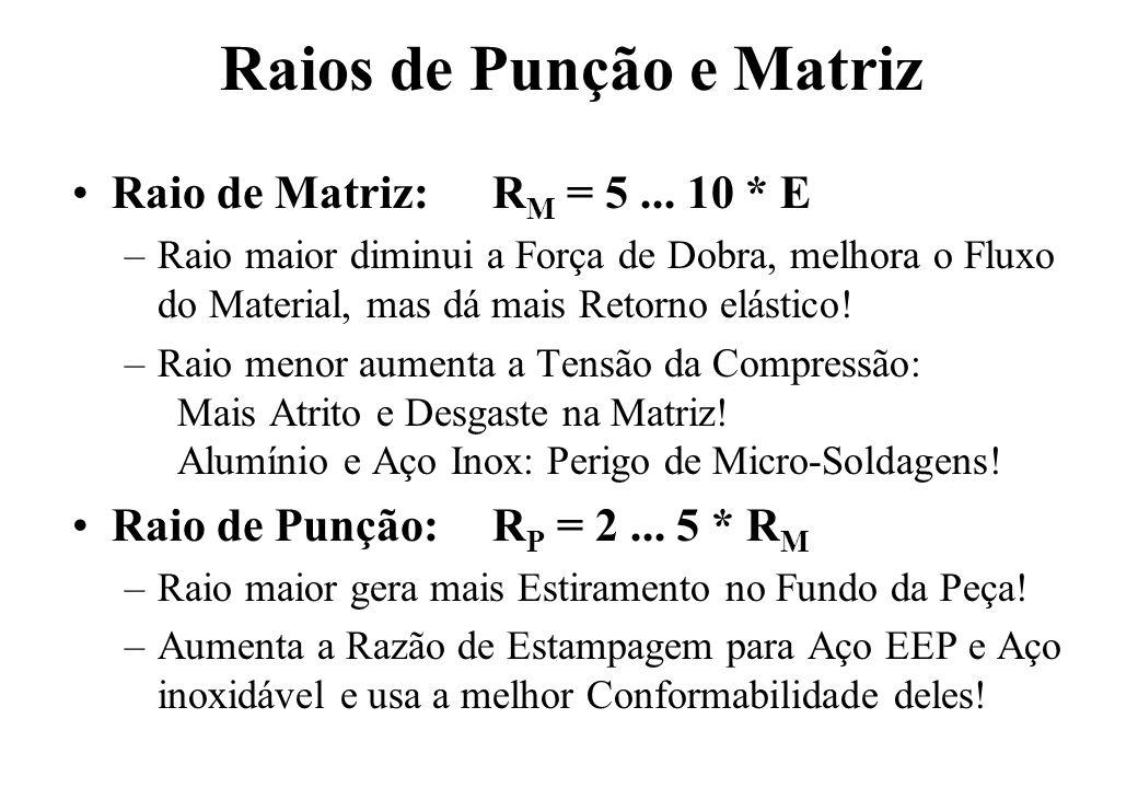Raios de Punção e Matriz Raio de Matriz: R M = 5... 10 * E –Raio maior diminui a Força de Dobra, melhora o Fluxo do Material, mas dá mais Retorno elás