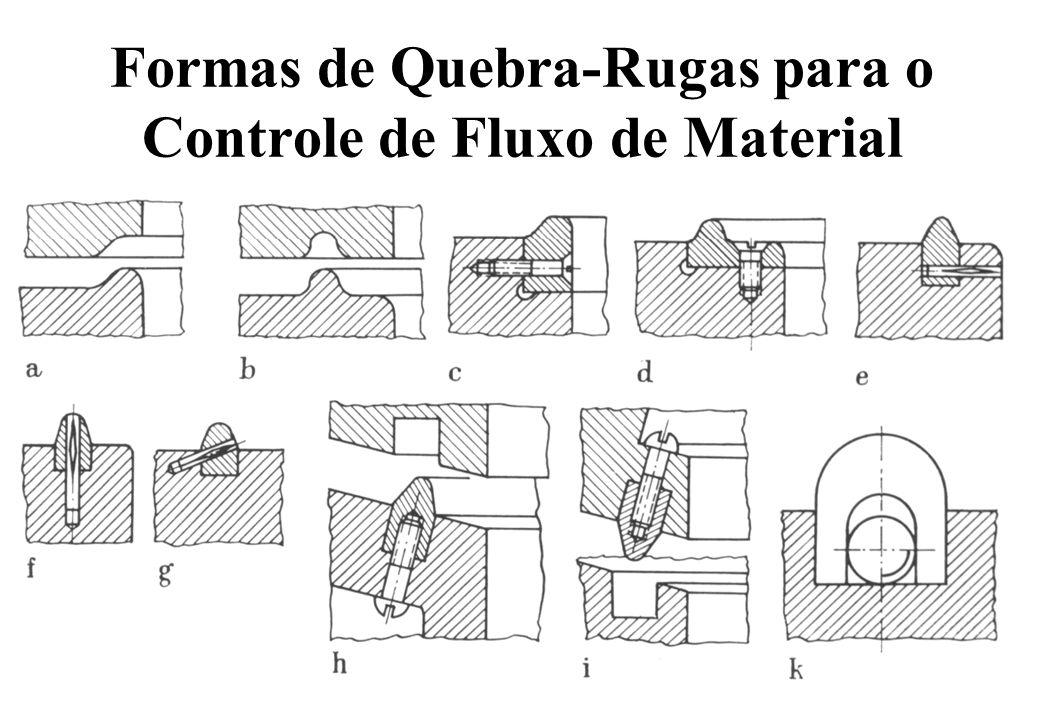Formas de Quebra-Rugas para o Controle de Fluxo de Material