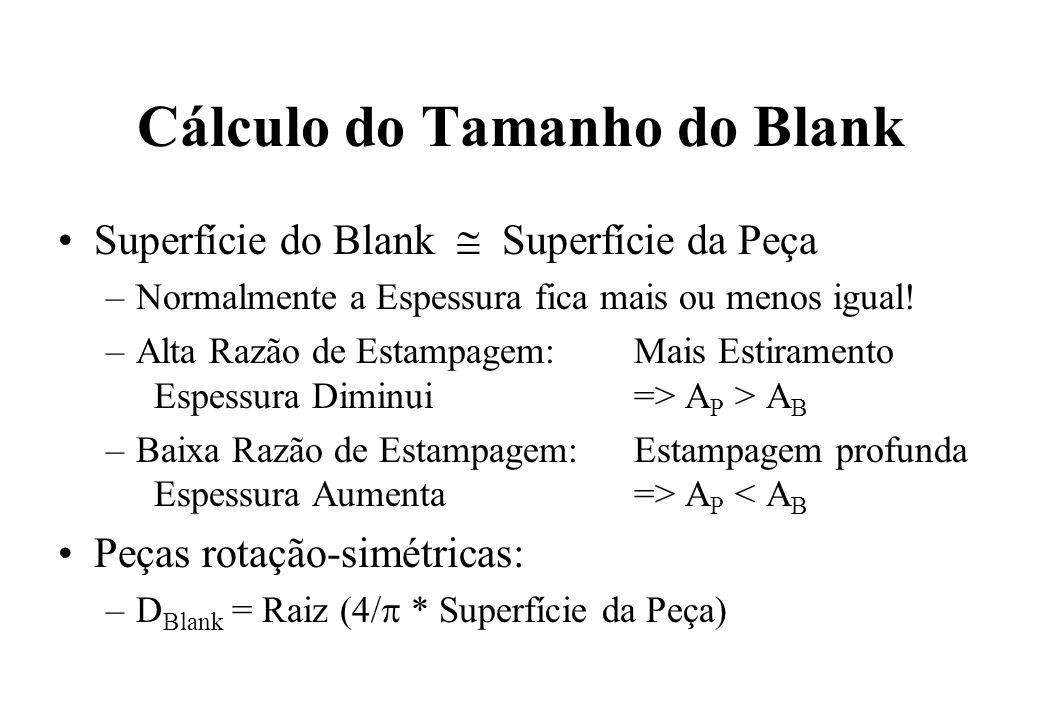 Cálculo do Tamanho do Blank Superfície do Blank Superfície da Peça –Normalmente a Espessura fica mais ou menos igual! –Alta Razão de Estampagem: Mais