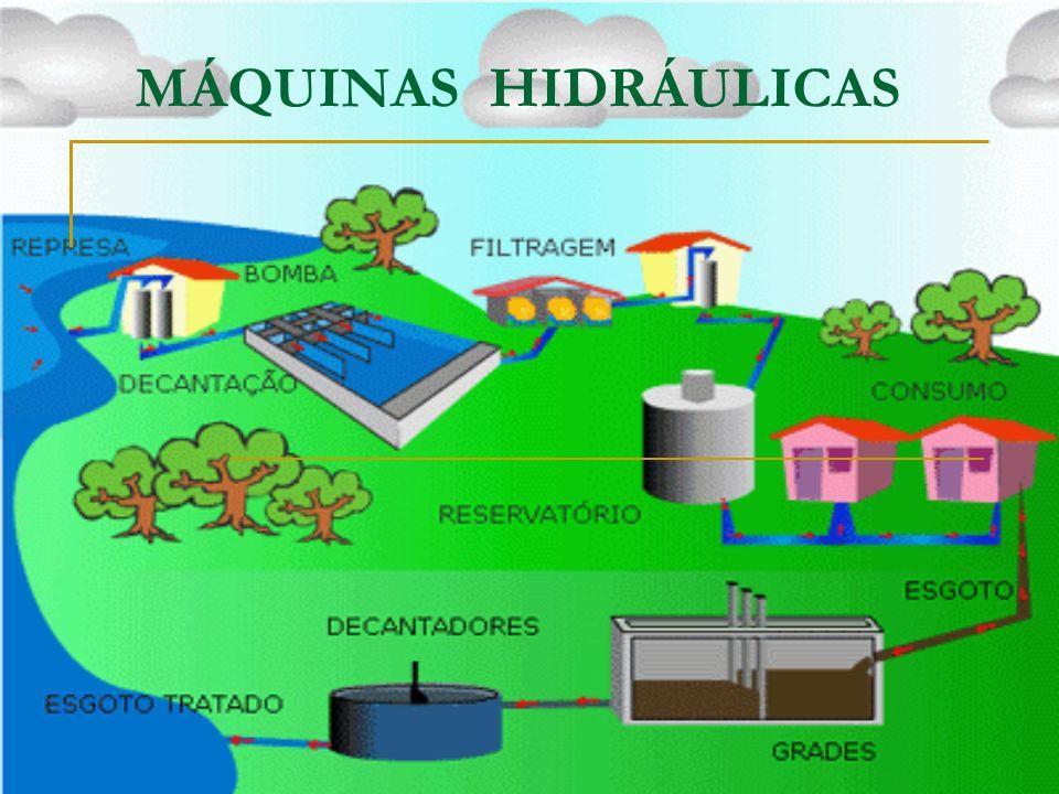 Dimensionamento de bombas para explotação de água O dimensionamento de equipamentos para explotação de água é realizado após definidos os parâmetros do poço a ser utilizado, como a sua vazão de produção ou a vazão que se pretende utilizar, o seu nível estático, e nível dinâmico para a vazão pretendida.