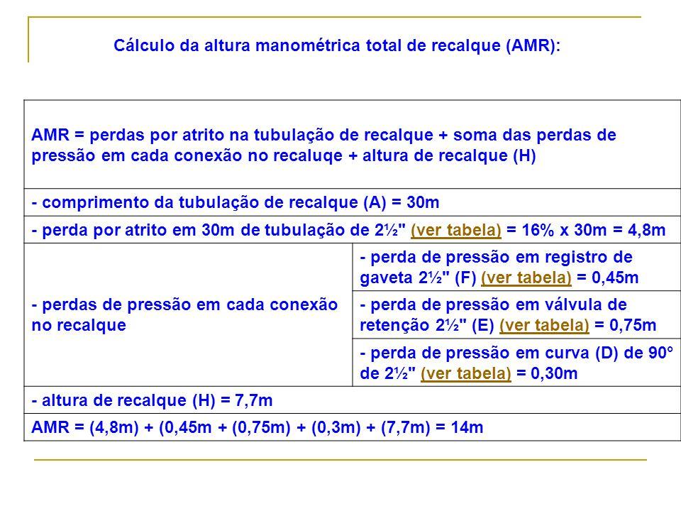 Cálculo da altura manométrica total de recalque (AMR): AMR = perdas por atrito na tubulação de recalque + soma das perdas de pressão em cada conexão n