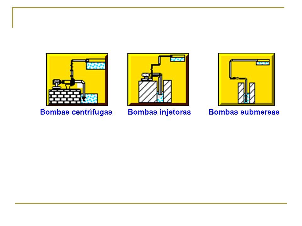 BOMBAS DE DESLOCAMENTO DIRETO: FUNCIONAMENTO DO ÊMBOLO OU PISTÃO As primeiras bombas utilizadas em abastecimento de água, eram do tipo de deslocamento direto, de movimento alternado a pistão, movimentadas por máquinas a vapor.