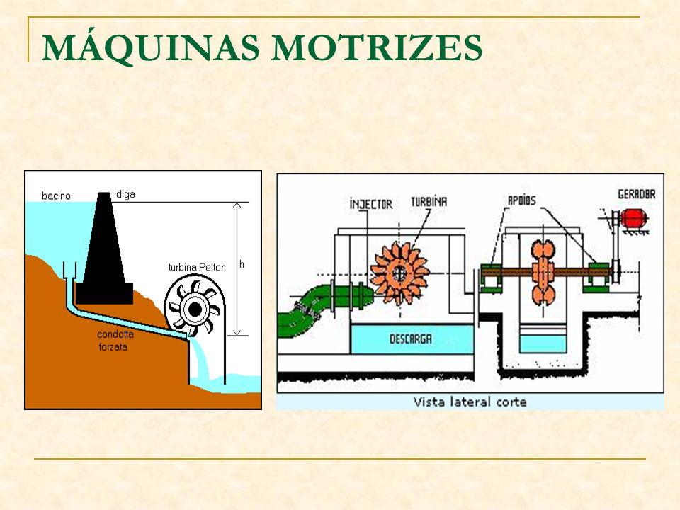 MÁQUINAS MOTRIZES