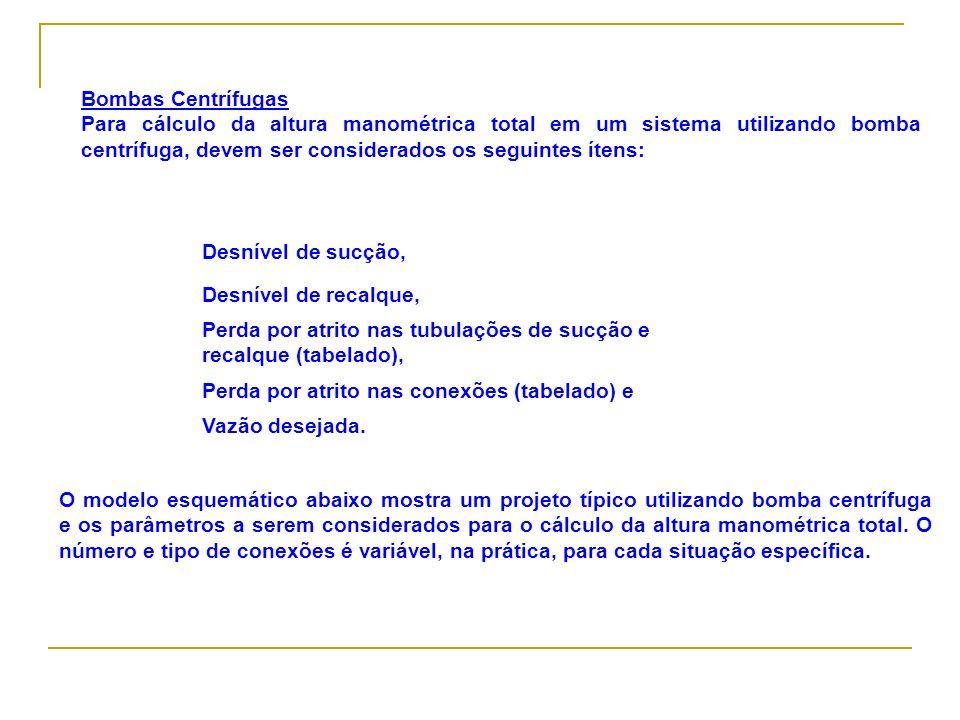 Bombas Centrífugas Para cálculo da altura manométrica total em um sistema utilizando bomba centrífuga, devem ser considerados os seguintes ítens: Desn