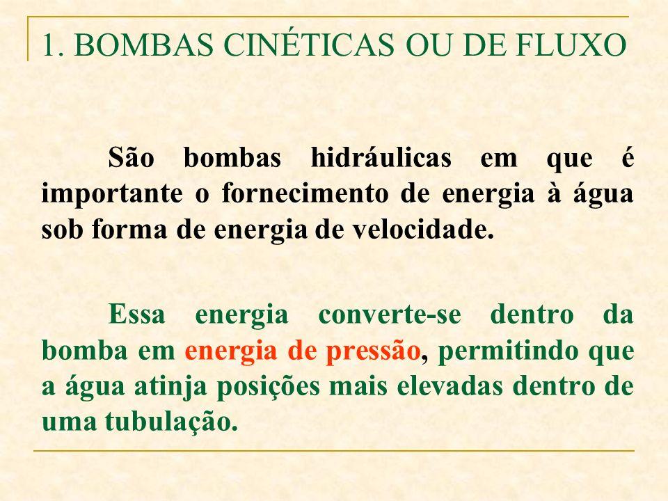 1. BOMBAS CINÉTICAS OU DE FLUXO São bombas hidráulicas em que é importante o fornecimento de energia à água sob forma de energia de velocidade. Essa e