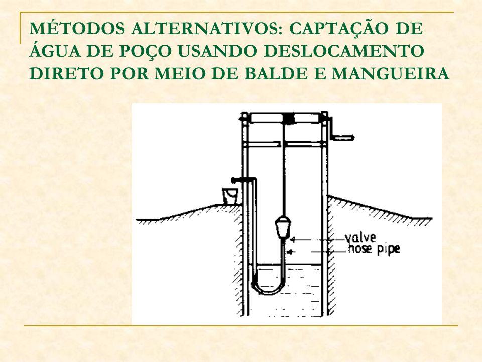 MÉTODOS ALTERNATIVOS: CAPTAÇÃO DE ÁGUA DE POÇO USANDO DESLOCAMENTO DIRETO POR MEIO DE BALDE E MANGUEIRA