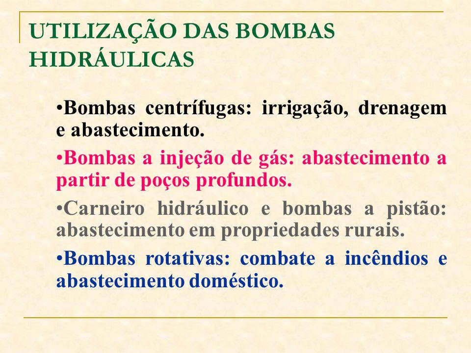 UTILIZAÇÃO DAS BOMBAS HIDRÁULICAS Bombas centrífugas: irrigação, drenagem e abastecimento. Bombas a injeção de gás: abastecimento a partir de poços pr