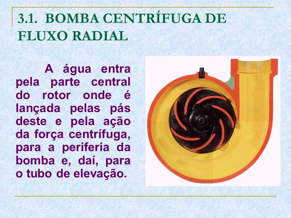 A água entra pela parte central do rotor onde é lançada pelas pás deste e pela ação da força centrífuga, para a periferia da bomba e, daí, para o tubo