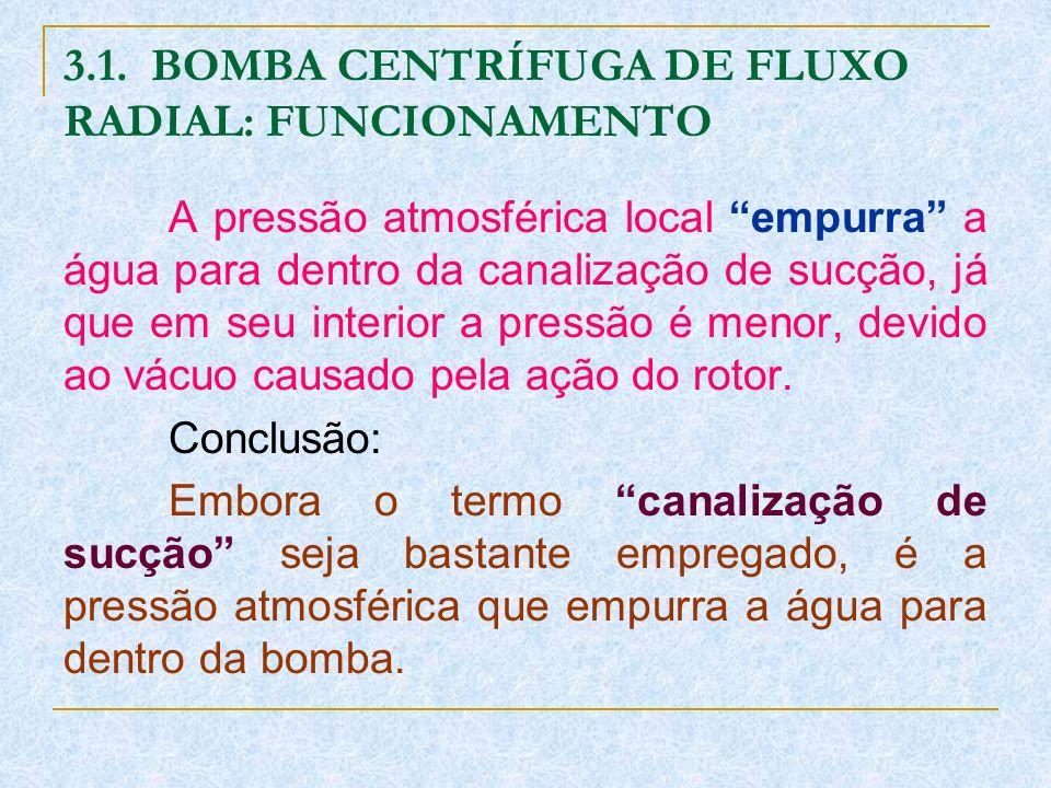 3.1. BOMBA CENTRÍFUGA DE FLUXO RADIAL: FUNCIONAMENTO A pressão atmosférica local empurra a água para dentro da canalização de sucção, já que em seu in