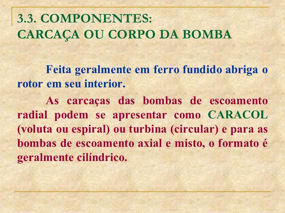 3.3. COMPONENTES: CARCAÇA OU CORPO DA BOMBA Feita geralmente em ferro fundido abriga o rotor em seu interior. As carcaças das bombas de escoamento rad