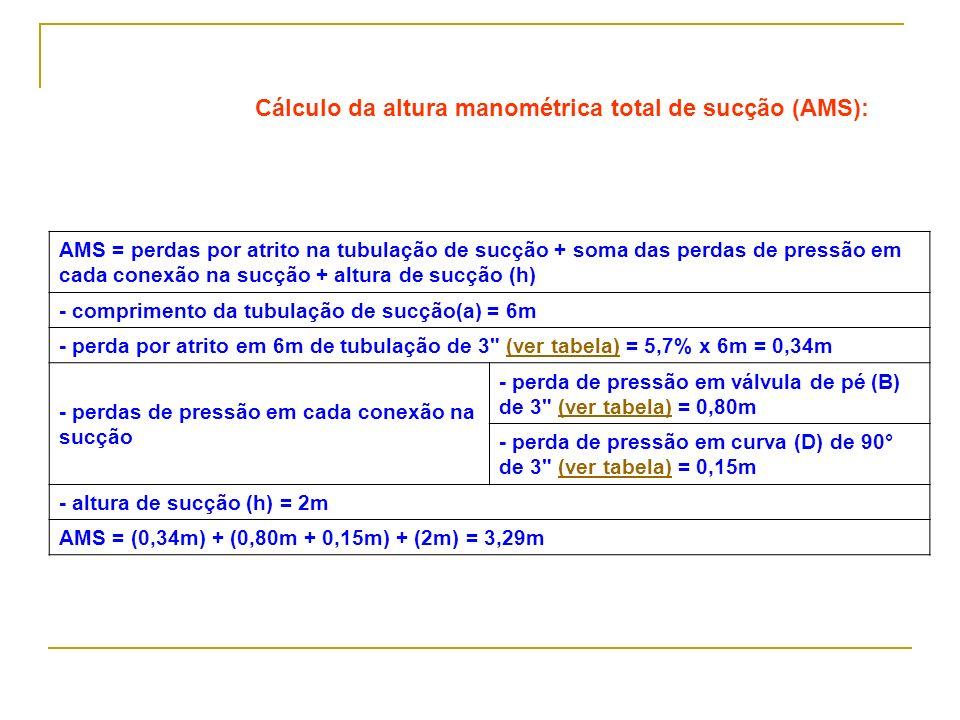 Cálculo da altura manométrica total de sucção (AMS): AMS = perdas por atrito na tubulação de sucção + soma das perdas de pressão em cada conexão na su