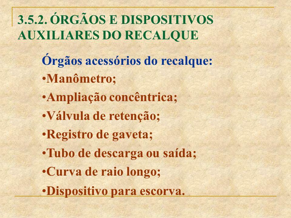 Órgãos acessórios do recalque: Manômetro; Ampliação concêntrica; Válvula de retenção; Registro de gaveta; Tubo de descarga ou saída; Curva de raio lon
