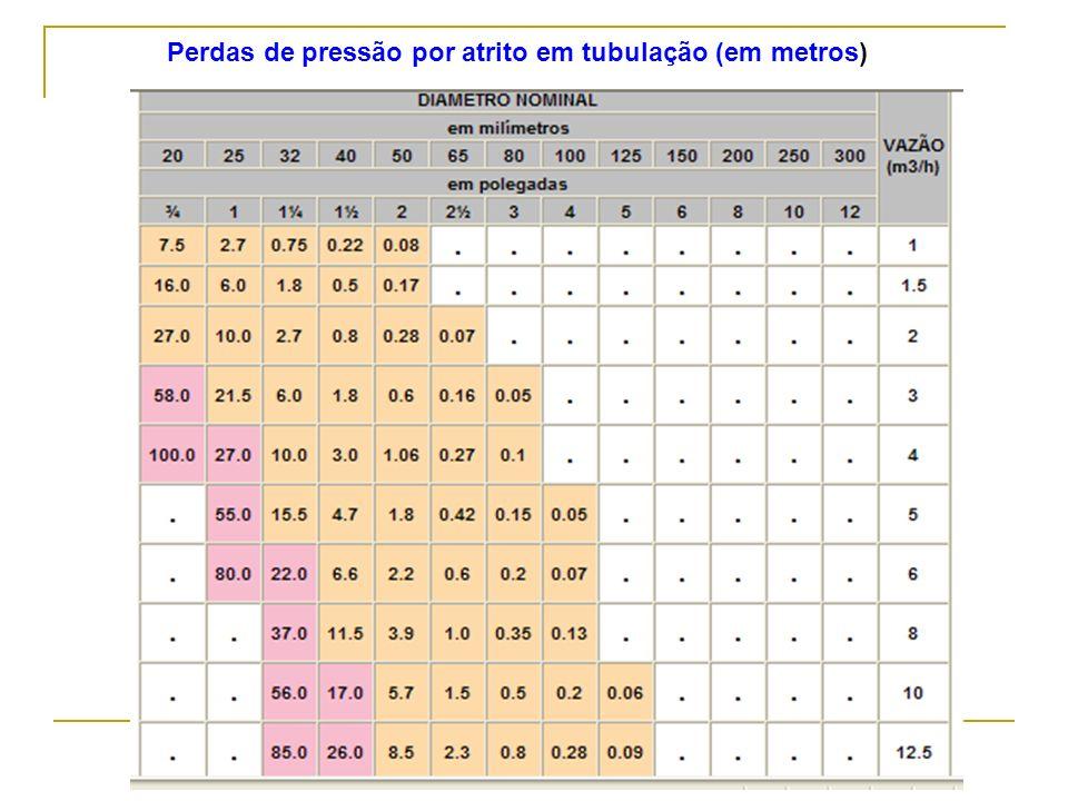 Cálculo da altura manométrica total de recalque (AMR): AMR = perdas por atrito na tubulação de recalque + soma das perdas de pressão em cada conexão no recaluqe + altura de recalque (H) - comprimento da tubulação de recalque (A) = 30m - perda por atrito em 30m de tubulação de 2½ (ver tabela) = 16% x 30m = 4,8m(ver tabela) - perdas de pressão em cada conexão no recalque - perda de pressão em registro de gaveta 2½ (F) (ver tabela) = 0,45m(ver tabela) - perda de pressão em válvula de retenção 2½ (E) (ver tabela) = 0,75m(ver tabela) - perda de pressão em curva (D) de 90° de 2½ (ver tabela) = 0,30m(ver tabela) - altura de recalque (H) = 7,7m AMR = (4,8m) + (0,45m + (0,75m) + (0,3m) + (7,7m) = 14m
