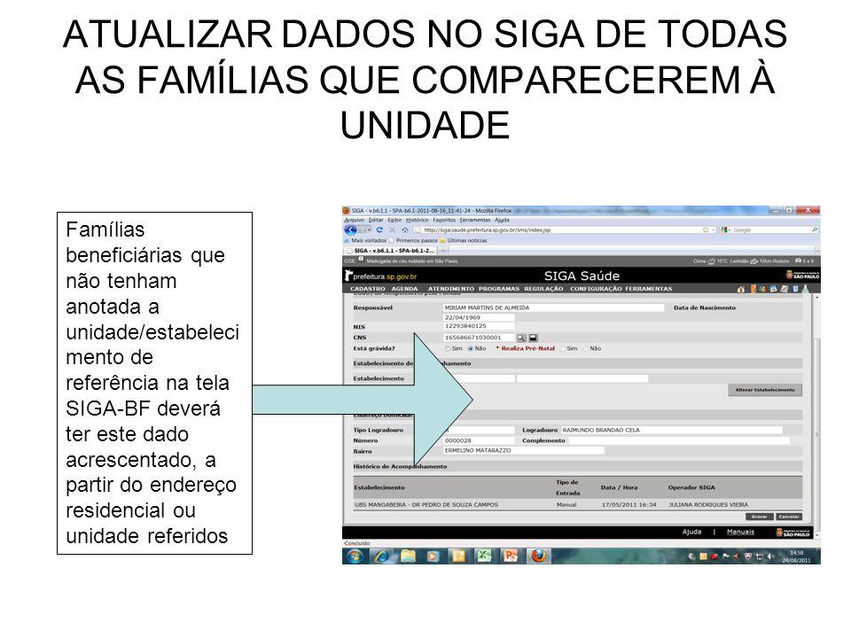 ATUALIZAR DADOS NO SIGA DE TODAS AS FAMÍLIAS QUE COMPARECEREM À UNIDADE Famílias beneficiárias que não tenham anotada a unidade/estabeleci mento de re