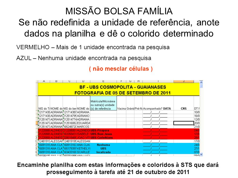 MISSÃO BOLSA FAMÍLIA Se não redefinida a unidade de referência, anote dados na planilha e dê o colorido determinado VERMELHO – Mais de 1 unidade encon