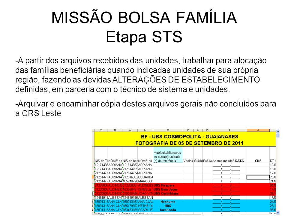 MISSÃO BOLSA FAMÍLIA Etapa STS -A partir dos arquivos recebidos das unidades, trabalhar para alocação das famílias beneficiárias quando indicadas unid