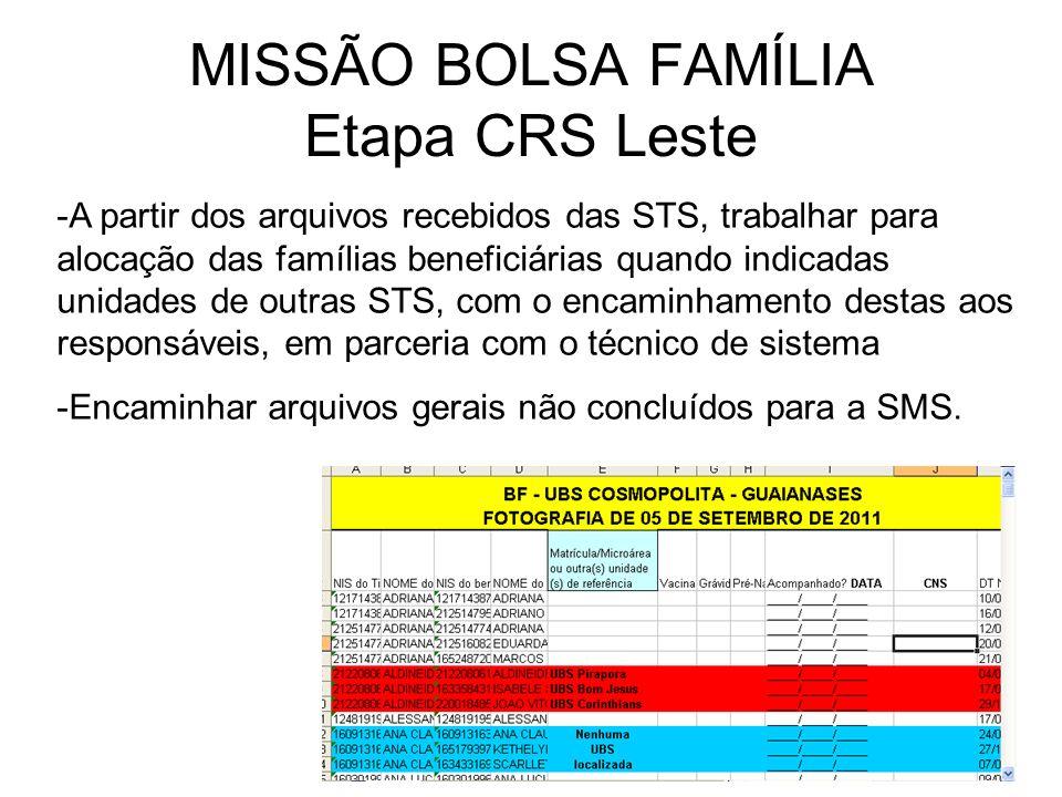 MISSÃO BOLSA FAMÍLIA Etapa CRS Leste -A partir dos arquivos recebidos das STS, trabalhar para alocação das famílias beneficiárias quando indicadas uni