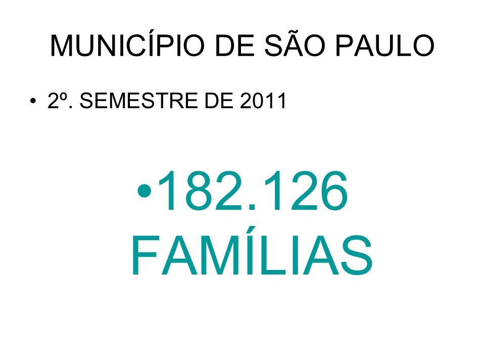 MUNICÍPIO DE SÃO PAULO 2º. SEMESTRE DE 2011 182.126 FAMÍLIAS