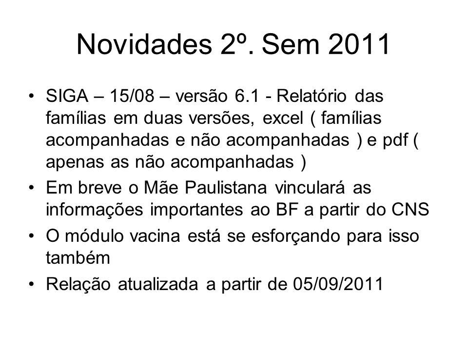 Novidades 2º. Sem 2011 SIGA – 15/08 – versão 6.1 - Relatório das famílias em duas versões, excel ( famílias acompanhadas e não acompanhadas ) e pdf (