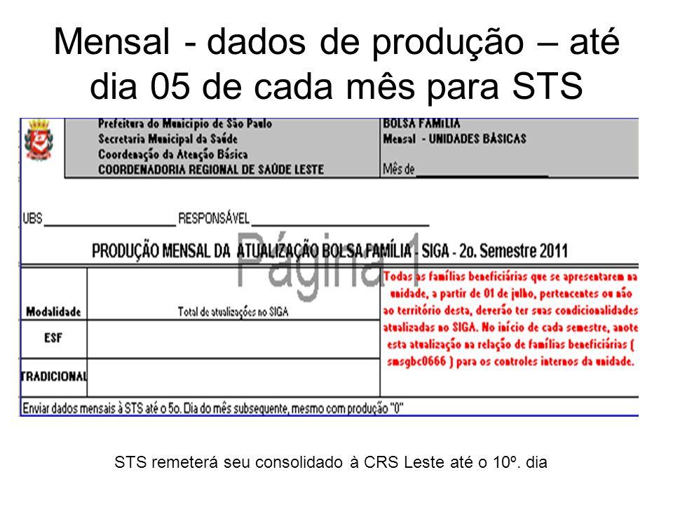 Mensal - dados de produção – até dia 05 de cada mês para STS STS remeterá seu consolidado à CRS Leste até o 10º. dia