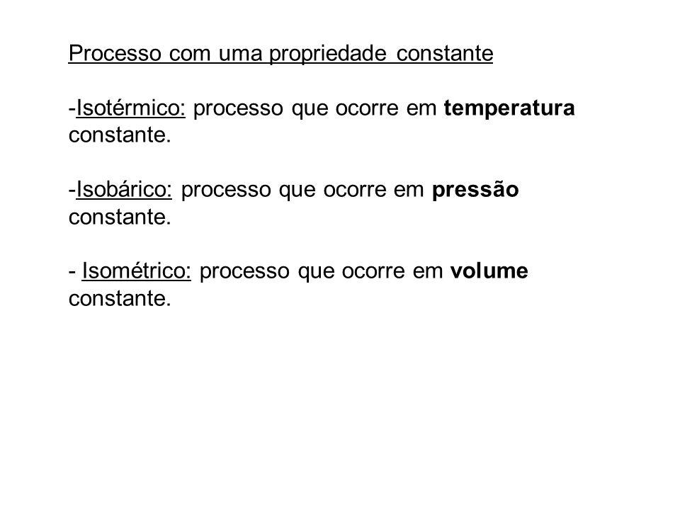 Processo com uma propriedade constante -Isotérmico: processo que ocorre em temperatura constante. -Isobárico: processo que ocorre em pressão constante