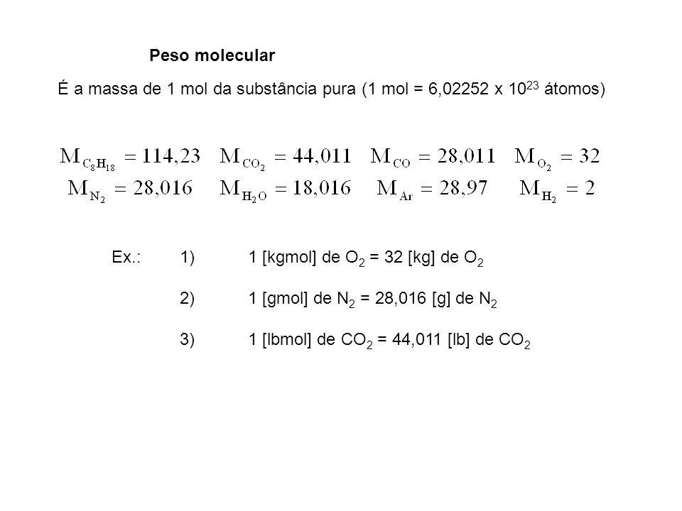 É a massa de 1 mol da substância pura (1 mol = 6,02252 x 10 23 átomos) Ex.:1)1 [kgmol] de O 2 = 32 [kg] de O 2 2)1 [gmol] de N 2 = 28,016 [g] de N 2 3