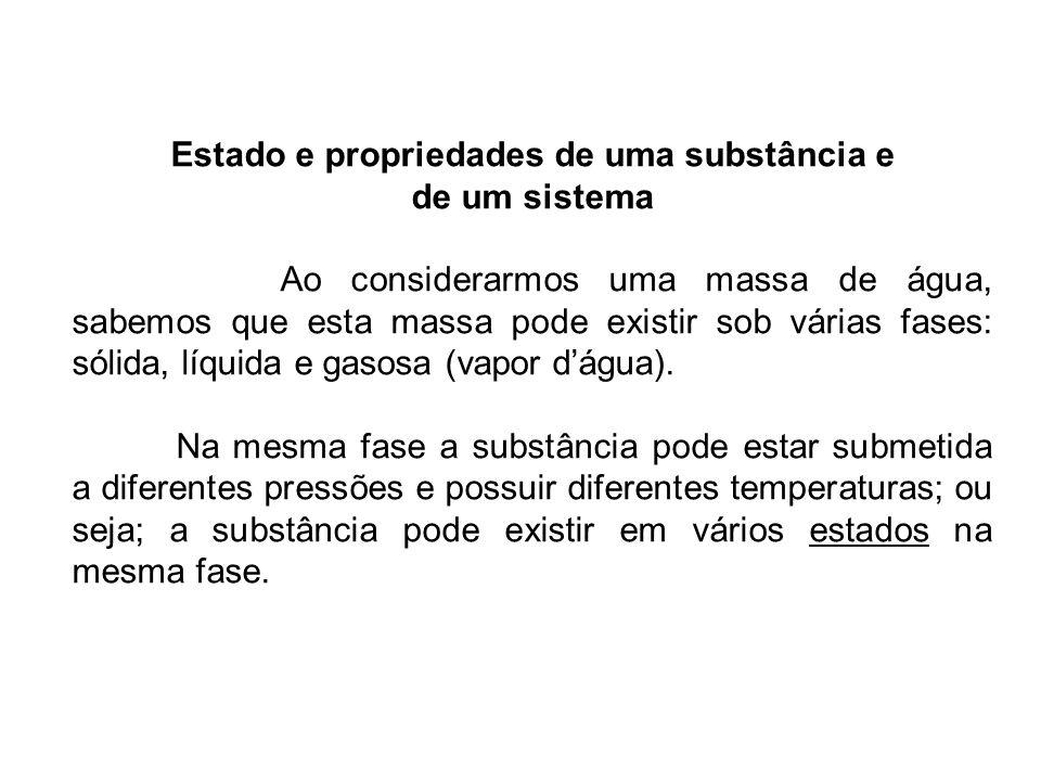 As pressões são medidas em várias unidades, com referência a partir da pressão atmosférica ou a partir da pressão zero absoluto.