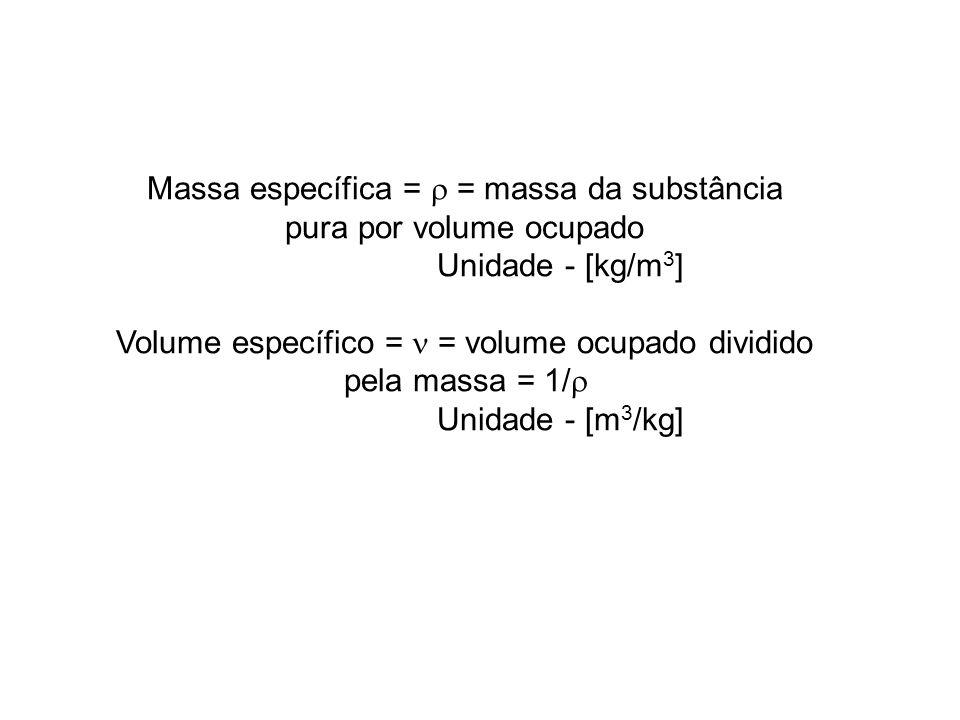 Massa específica = = massa da substância pura por volume ocupado Unidade - [kg/m 3 ] Volume específico = = volume ocupado dividido pela massa = 1/ Uni
