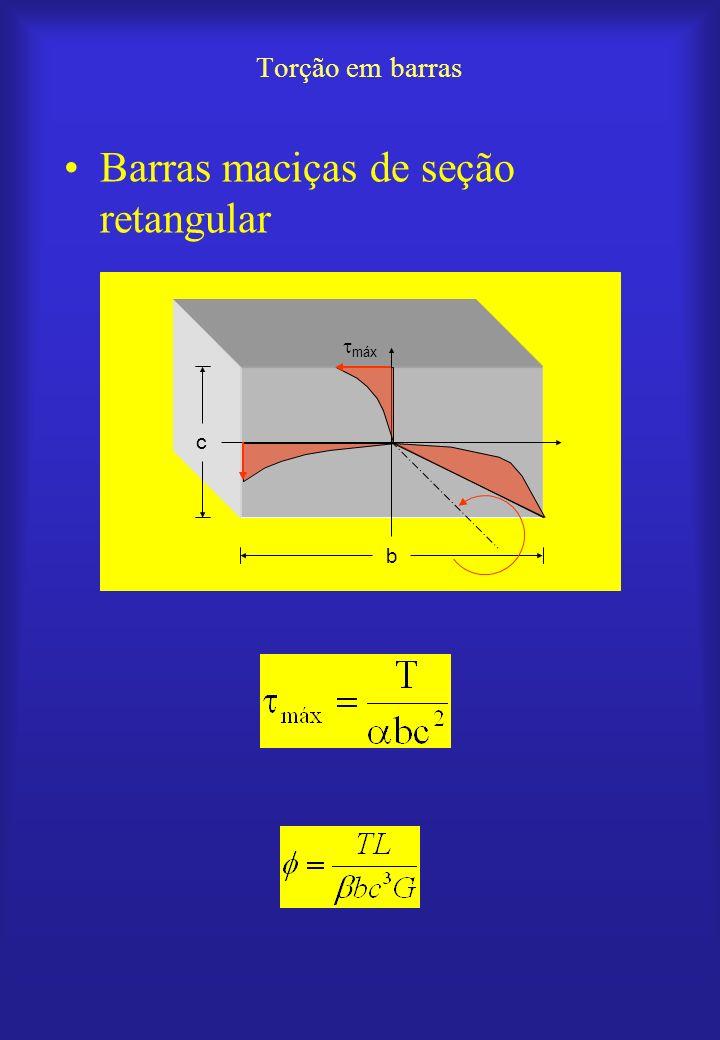 Torção em barras Barras maciças de seção retangular c b máx