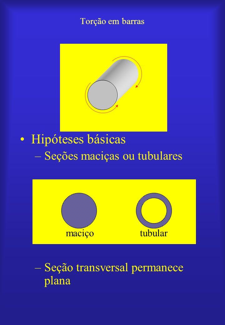 Torção em barras Hipóteses básicas –Seções maciças ou tubulares –Seção transversal permanece plana maciçotubular