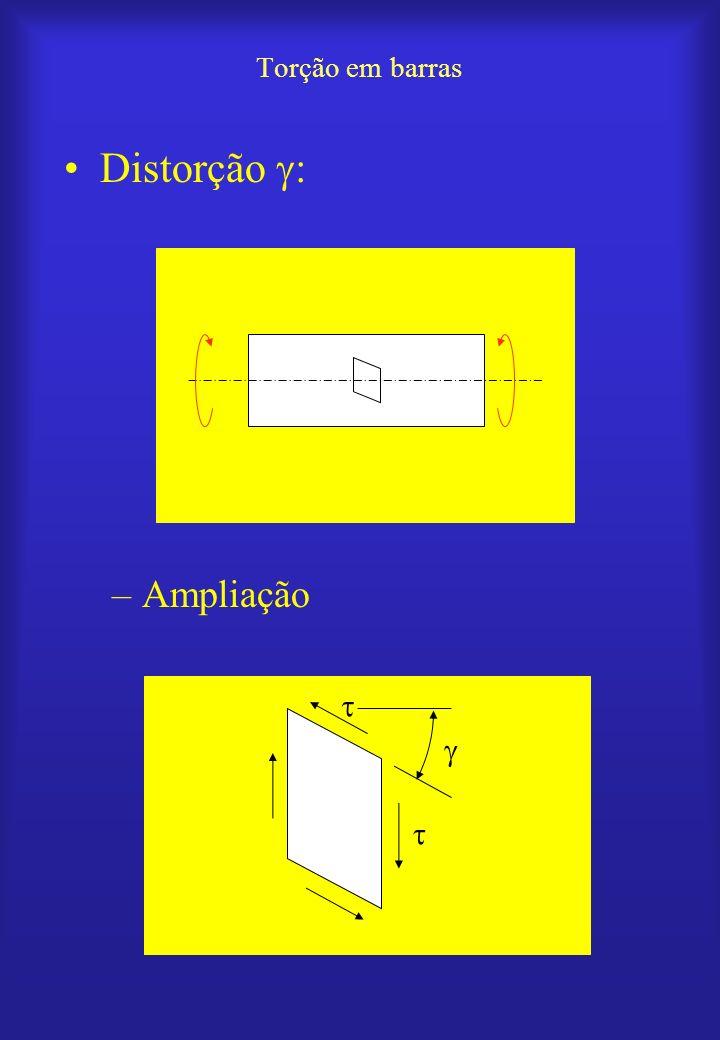 Torção em barras Distorção : –Ampliação