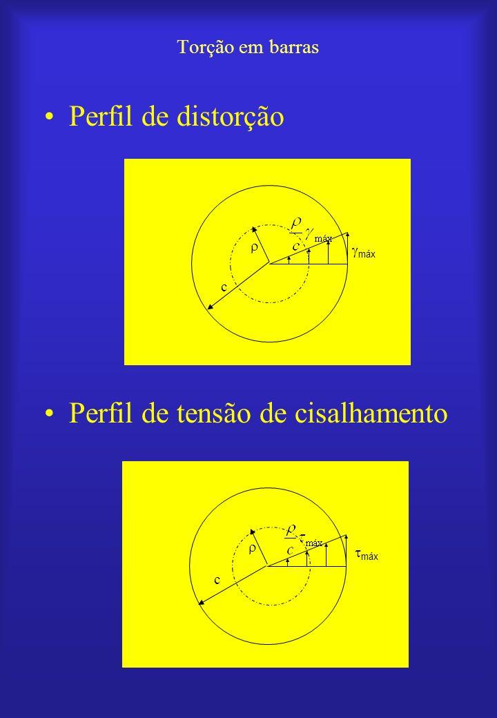 Torção em barras Fórmulas da torção: –Geral: –Máxima: –Momento de inércia polar: Maciça: Tubular: –Simplificada (t<<c/10):