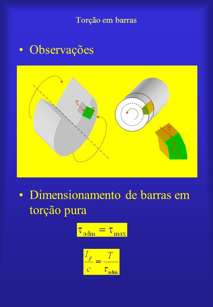 Torção em barras Observações Dimensionamento de barras em torção pura