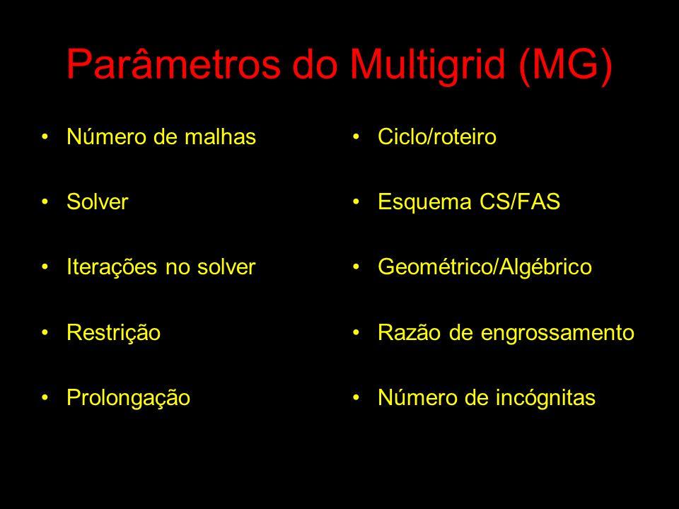 Parâmetros do Multigrid (MG) Número de malhas Solver Iterações no solver Restrição Prolongação Ciclo/roteiro Esquema CS/FAS Geométrico/Algébrico Razão de engrossamento Número de incógnitas