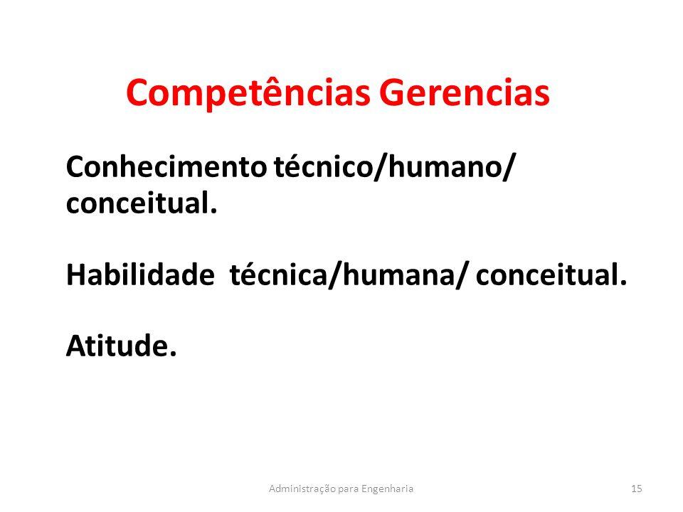 Competências Gerencias 15Administração para Engenharia Conhecimento técnico/humano/ conceitual. Habilidade técnica/humana/ conceitual. Atitude.