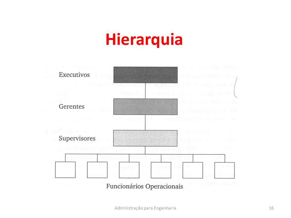 Hierarquia 16Administração para Engenharia