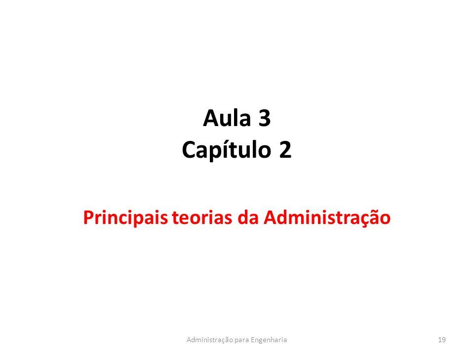 Aula 3 Capítulo 2 Principais teorias da Administração 19Administração para Engenharia
