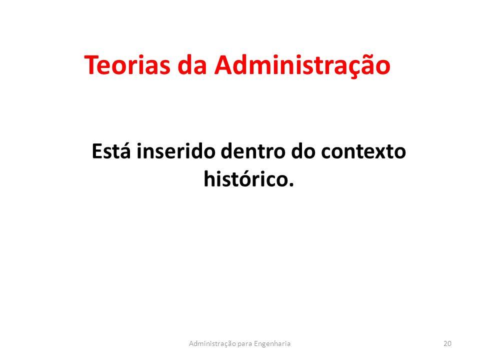 Teorias da Administração 20Administração para Engenharia Está inserido dentro do contexto histórico.