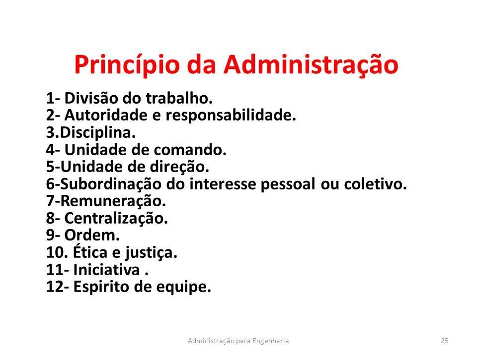 Princípio da Administração 25Administração para Engenharia 1- Divisão do trabalho. 2- Autoridade e responsabilidade. 3.Disciplina. 4- Unidade de coman