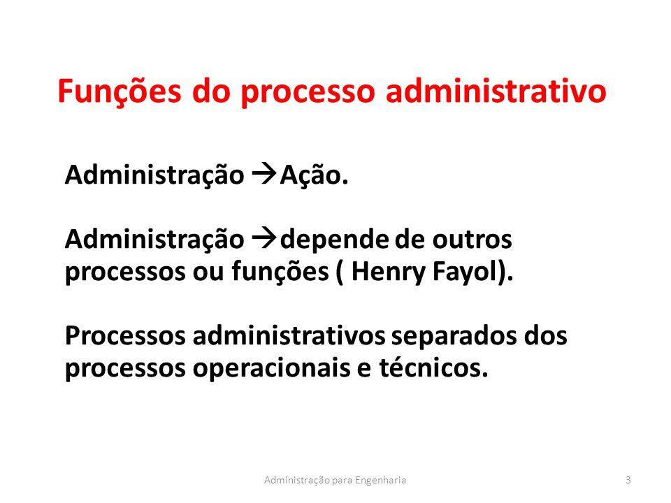 Funções do processo administrativo 3Administração para Engenharia Administração Ação. Administração depende de outros processos ou funções ( Henry Fay