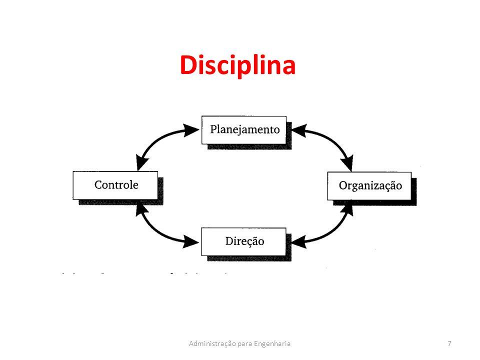 Disciplina 7Administração para Engenharia